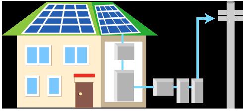 住宅用太陽光発電について知る