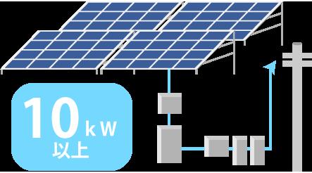 産業用太陽光発電について知る